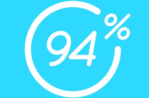 94% для Андроид скачать бесплатно