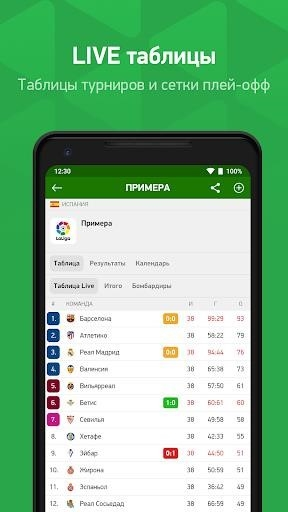 Приложение MyScore для Андроид