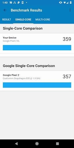 Geekbench 4 для Android
