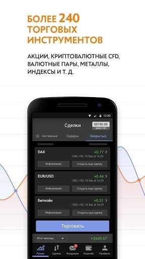 Приложение Libertex Online Trading для Андроид