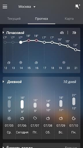Прогноз GO погоды & виджеты для Android